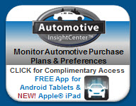 Automotive Insight Center