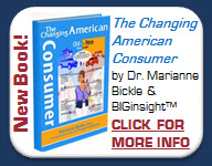 The Changing American Consumer