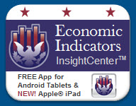 Economic Indicators InsightCenter&trade;
